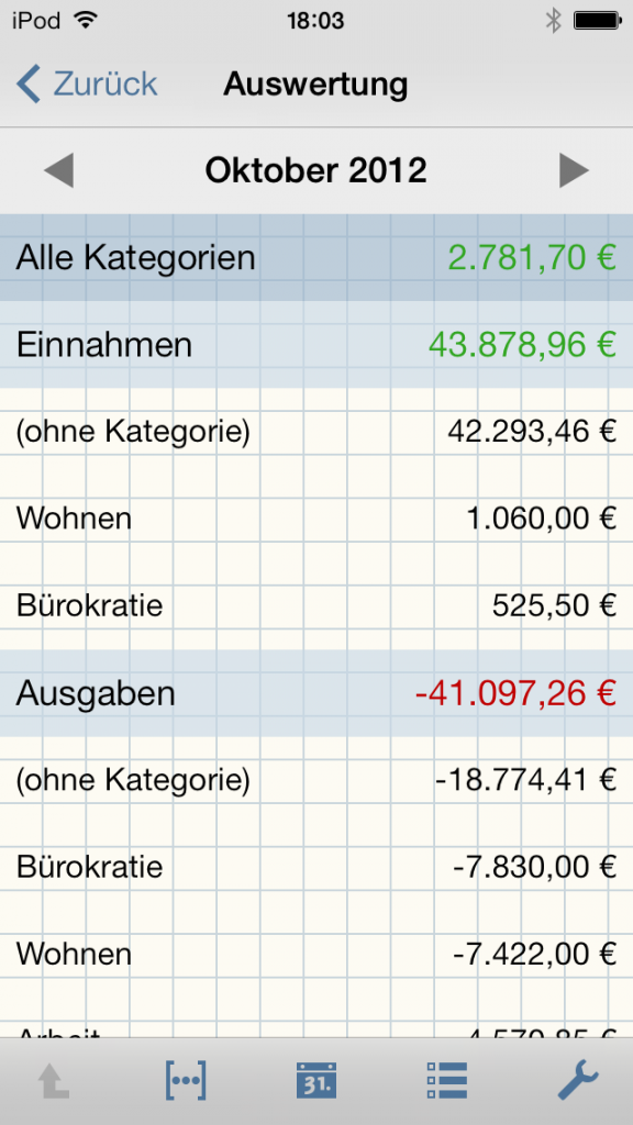 iPhone App Banking 2 Auswertung