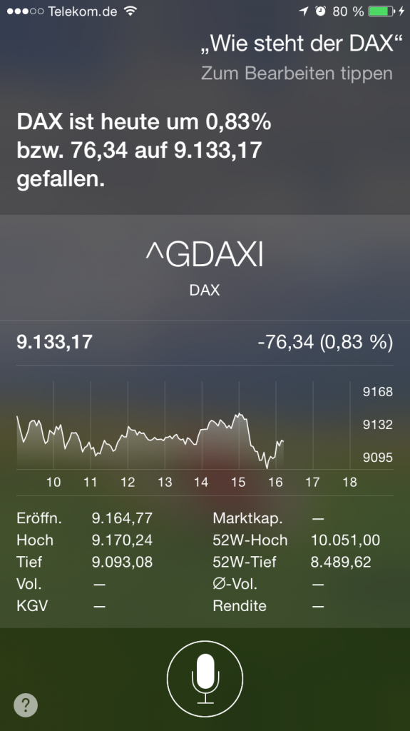 iPhone,Siri,Sprachsteuerung,Dax,Indizes,Dow Jones 2