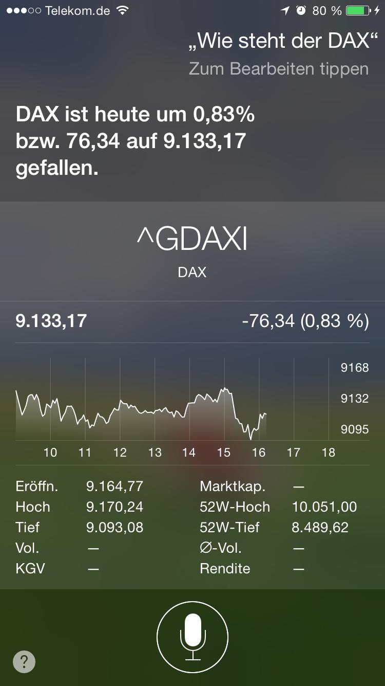 Wie Steht Der Dax Heute