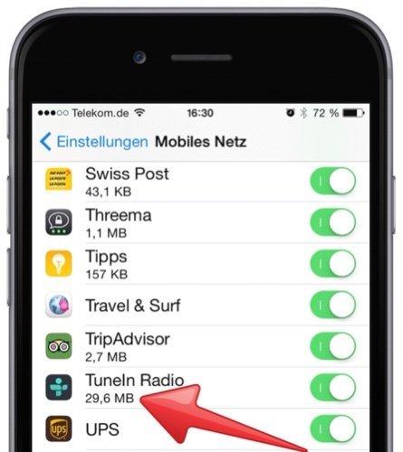 Den Datentraffic mit den Apps der Anbieter überwachen
