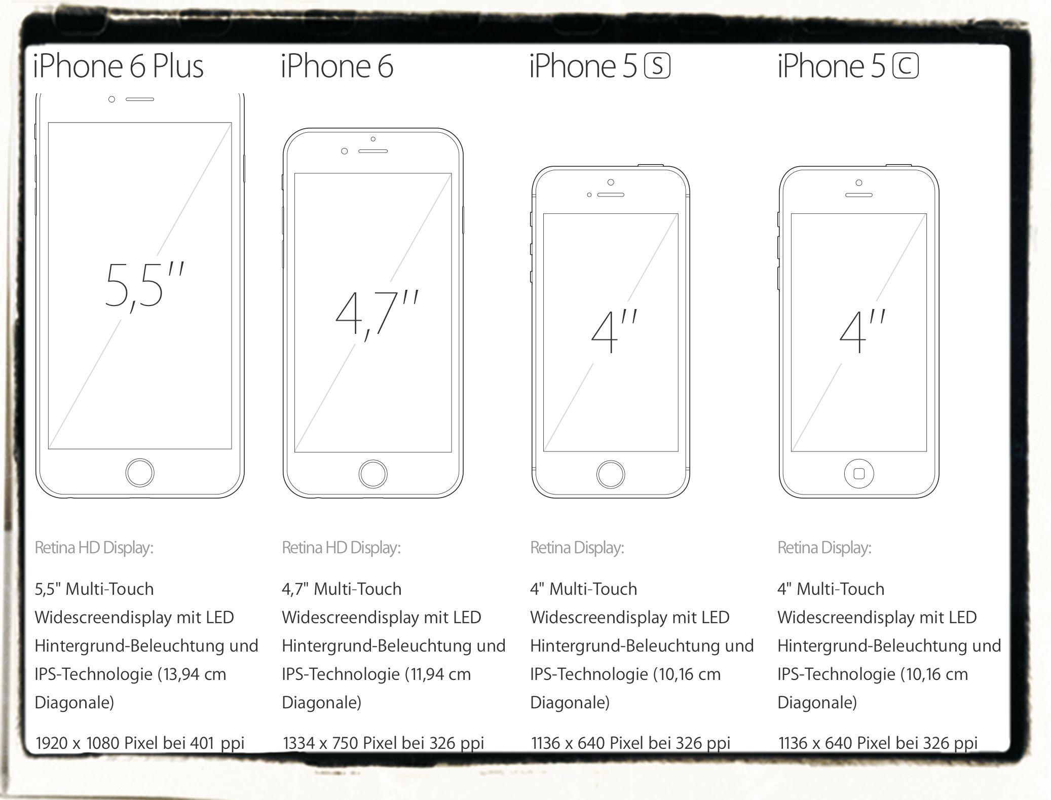 iPhone 5 5s 6 plus App Display anpassen angepasst 1