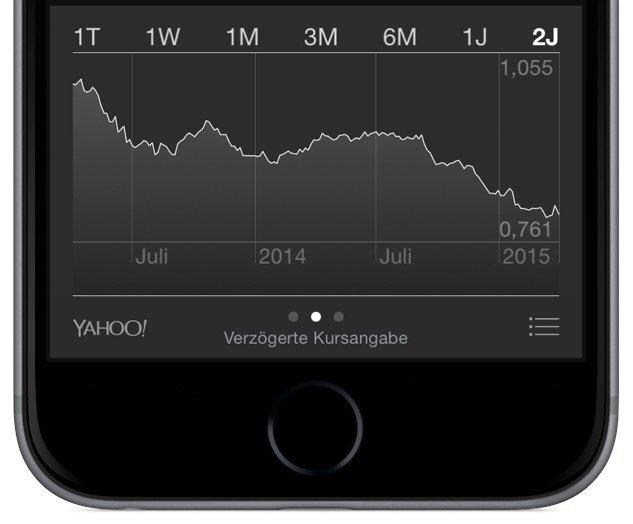 beste börsen app erotk