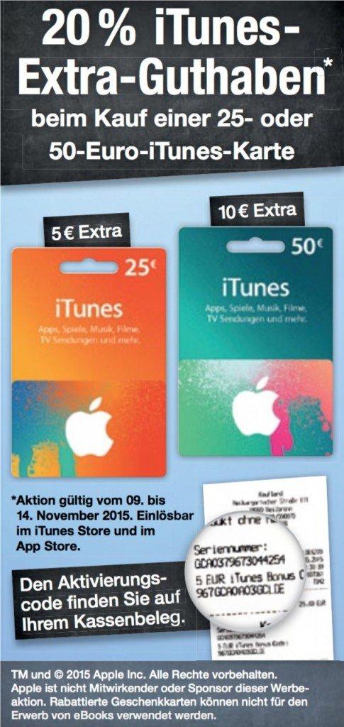 iTunes Karte Rabatt Apple Kaufland Angebot Prozent sparen PayPal Kreditkarte 1