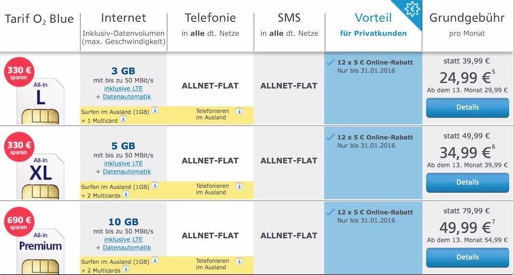 Tarif-Sparwochen bei O2 Bis zu 690 EUR sparen