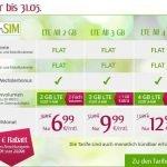 """winSIM geht mit den """"LTE All""""-Tarifen in die Preisoffensive: Satte 3 GB LTE sowie eine Telefonie- und SMS-Flat sind für unglaubliche 9,99 EUR/Monat zu haben:"""